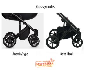 Opinión Anex M-type y Bexa Ideal
