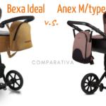 Comparativa Anex M/type o Bexa Ideal