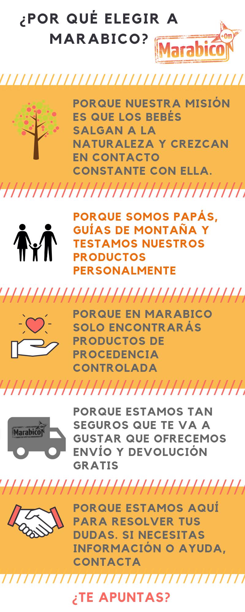 Garantía Marabico.com